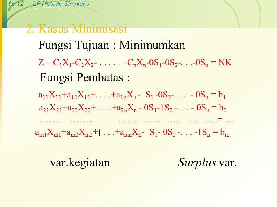 6s-12LP Metode Simpleks 2. Kasus Minimisasi Fungsi Tujuan : Minimumkan Z – C 1 X 1 -C 2 X 2 -..... –C n X n -0S 1 -0S 2 -...-0S n = NK Fungsi Pembatas