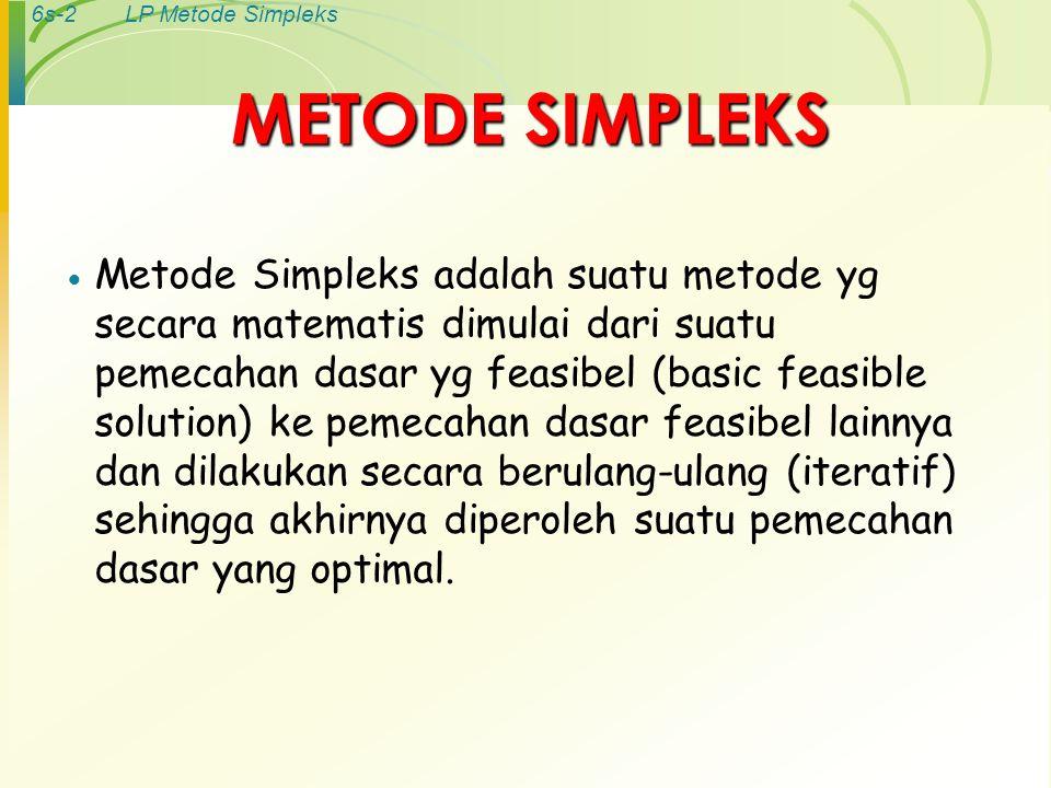 6s-23LP Metode Simpleks Baris ke-4 (batasan 3) [ 65001,30 ] (5)[ 0101/30,5 ]( - ) Nilai baru=[ 600-5/31,5 ] Variabel Dasar ZX1X1 X2X2 X3X3 X4X4 X5X5 NK Z1-3-50000 X3X3 0201008 X4X4 00301015 X5X5 06500130 Z1-3005/3025 X3X3 0201008 X2X2 00101/305 X5X5 0600-5/315 Tabel pertama nilai lama dan tabel kedua nilai baru