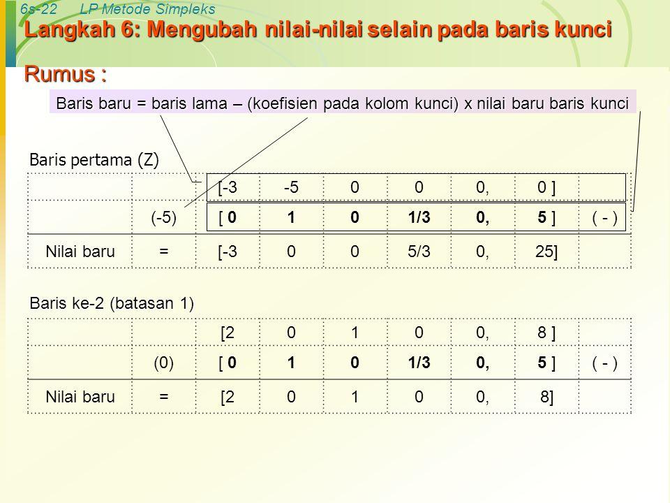 6s-22LP Metode Simpleks Langkah6: Mengubah nilai-nilai selain pada baris kunci Langkah 6: Mengubah nilai-nilai selain pada baris kunci Rumus : Baris b