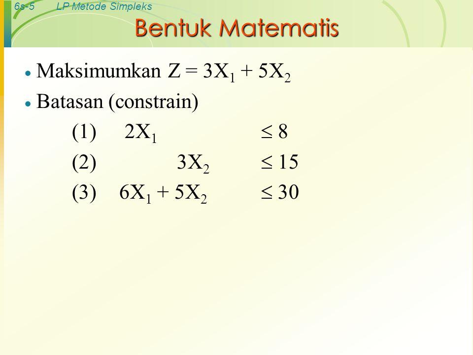6s-6LP Metode Simpleks  m = macam batasan-batasan fasilitas yang tersedia  n = macam kegiatan yang menggunakan fasilitas  i = nomor fasilitas yang tersedia ( i=1,2,3,…,n )  j = nomor kegiatan yang menggunakan fasilitas tersedia ( j=1,2,3,…,m )  X i = tingkat kegiatan i, (i=1,2,3,…,n)  a ij = banyaknya sumber i yang diperlukan untuk menghasilkan setiap unit kegiatan j,  ( i=1,2,3,…,n ) ( j=1,2,3,…,m )  b i = banyaknya fasilitas i yang tersedia untuk dialokasikan  ke setiap unit kegiatan i, ( i=1,2,3,…,n )  Z = nilai yang dioptimalkan (maksimumkan)  Cj = kenaikan nilai Z bila ada pertambahan satu satuan kegiatan (x j ) 6