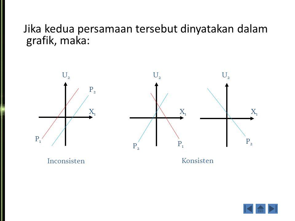 Definisi Sebuah himpunan berhingga dari persamaan- persamaan linier didalam n variable: x 1, x 2, …, x n disebut sistem persamaan linier.