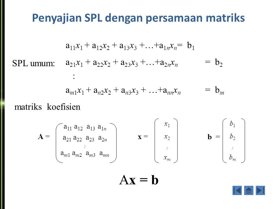 Jika kedua persamaan tersebut dinyatakan dalam grafik, maka: U2U2 X1X1 U2U2 X1X1 U2U2 X1X1 P1P1 P2P2 Inconsisten P1P1 P2P2 P2P2 Konsisten