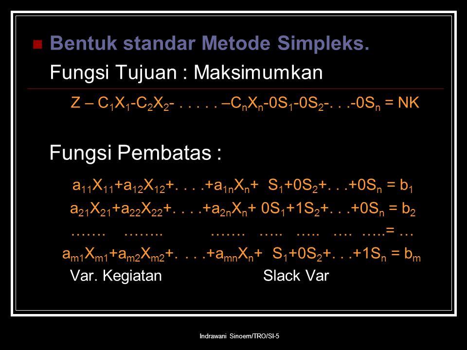 Indrawani Sinoem/TRO/SI-5 Bentuk standar Metode Simpleks. Fungsi Tujuan : Maksimumkan Z – C 1 X 1 -C 2 X 2 -..... –C n X n -0S 1 -0S 2 -...-0S n = NK