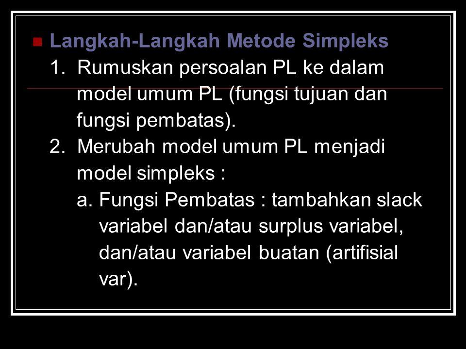 Langkah-Langkah Metode Simpleks 1. Rumuskan persoalan PL ke dalam model umum PL (fungsi tujuan dan fungsi pembatas). 2. Merubah model umum PL menjadi