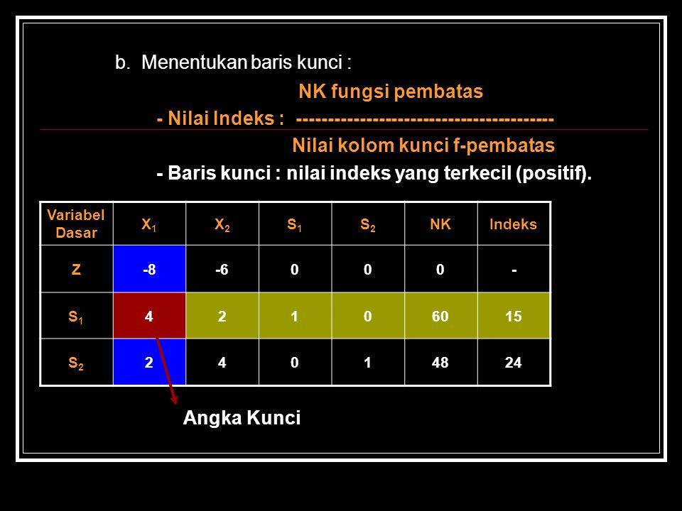 b. Menentukan baris kunci : NK fungsi pembatas - Nilai Indeks : ----------------------------------------- Nilai kolom kunci f-pembatas - Baris kunci :