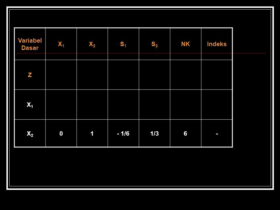 Variabel Dasar X1X1 X2X2 S1S1 S2S2 NKIndeks Z X1X1 X2X2 01- 1/61/36-