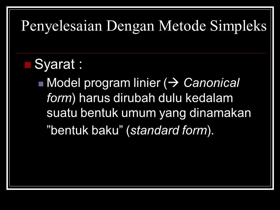 Ciri-ciri dari bentuk baku model program linier Semua fungsi kendala/pembatas berupa persamaan dengan sisi kanan non- negatif.