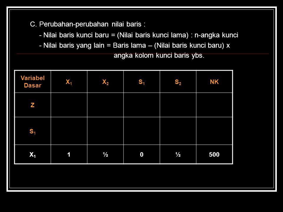 C. Perubahan-perubahan nilai baris : - Nilai baris kunci baru = (Nilai baris kunci lama) : n-angka kunci - Nilai baris yang lain = Baris lama – (Nilai