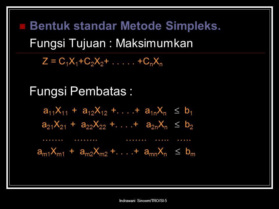 Indrawani Sinoem/TRO/SI-5 Bentuk standar Metode Simpleks. Fungsi Tujuan : Maksimumkan Z = C 1 X 1 +C 2 X 2 +..... +C n X n Fungsi Pembatas : a 11 X 11