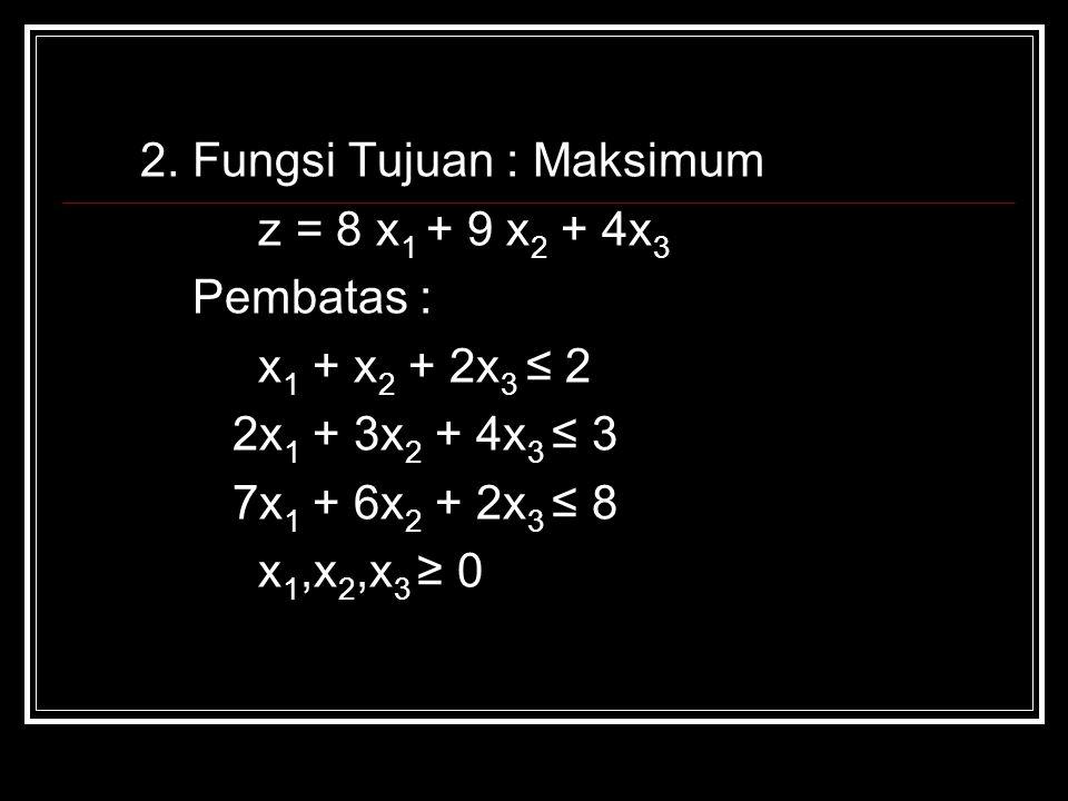 2. Fungsi Tujuan : Maksimum z = 8 x 1 + 9 x 2 + 4x 3 Pembatas : x 1 + x 2 + 2x 3 ≤ 2 2x 1 + 3x 2 + 4x 3 ≤ 3 7x 1 + 6x 2 + 2x 3 ≤ 8 x 1,x 2,x 3 ≥ 0