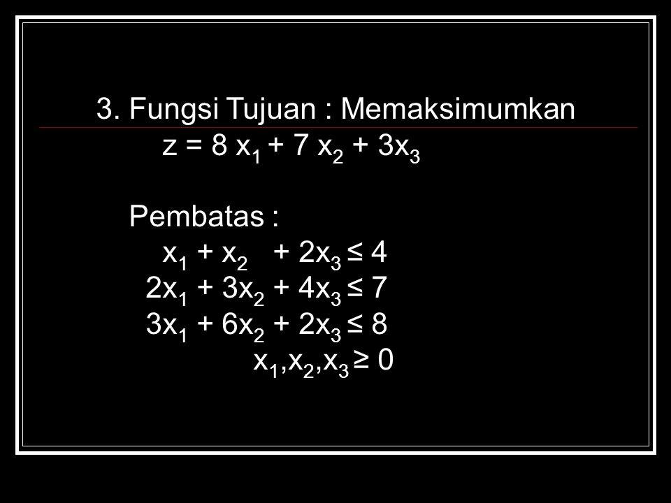3. Fungsi Tujuan : Memaksimumkan z = 8 x 1 + 7 x 2 + 3x 3 Pembatas : x 1 + x 2 + 2x 3 ≤ 4 2x 1 + 3x 2 + 4x 3 ≤ 7 3x 1 + 6x 2 + 2x 3 ≤ 8 x 1,x 2,x 3 ≥