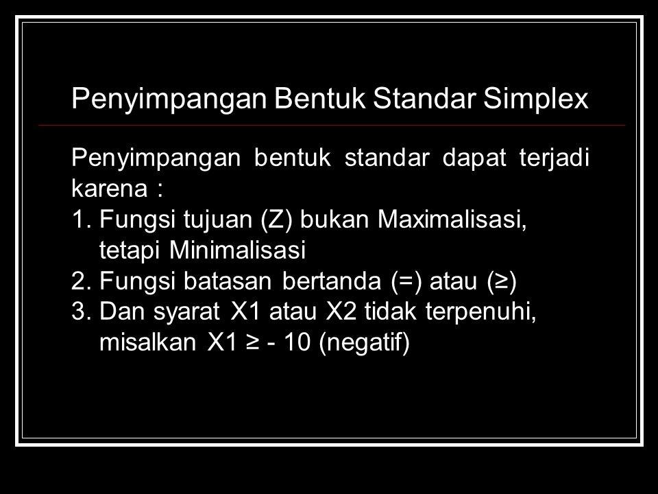 Penyimpangan Bentuk Standar Simplex Penyimpangan bentuk standar dapat terjadi karena : 1. Fungsi tujuan (Z) bukan Maximalisasi, tetapi Minimalisasi 2.
