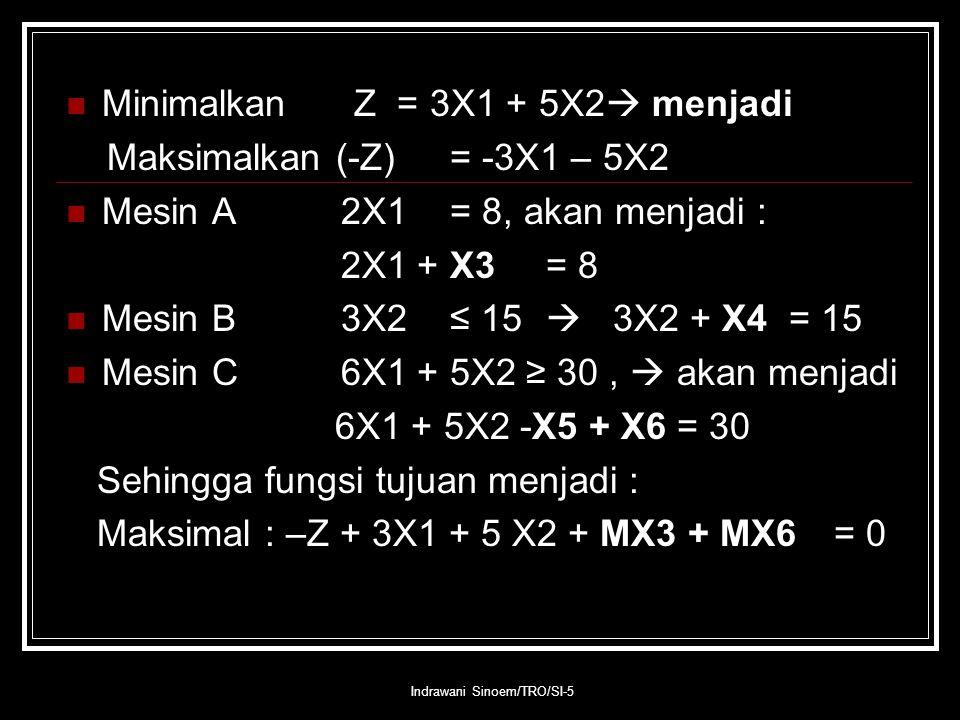 Minimalkan Z = 3X1 + 5X2  menjadi Maksimalkan (-Z) = -3X1 – 5X2 Mesin A 2X1= 8, akan menjadi : 2X1 + X3= 8 Mesin B 3X2≤ 15  3X2 + X4 = 15 Mesin C 6X