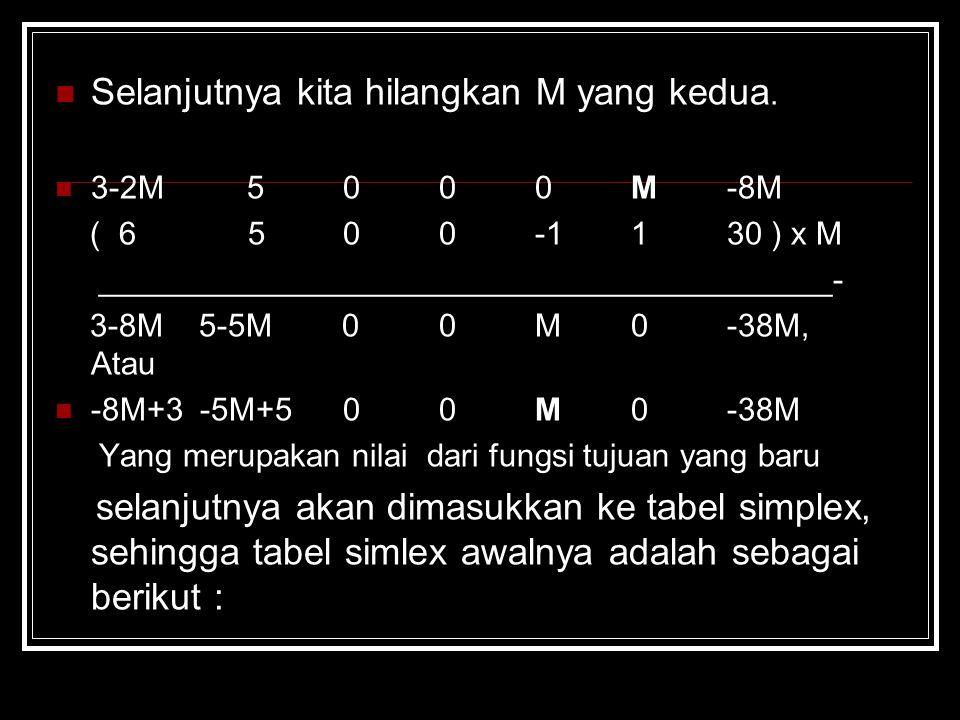 Selanjutnya kita hilangkan M yang kedua. 3-2M5000M-8M ( 6 500-1130 ) x M _________________________________________- 3-8M 5-5M 00M0-38M, Atau -8M+3 -5M