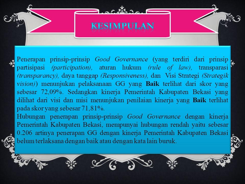 Penerapan prinsip-prinsip Good Governance (yang terdiri dari prinsip partisipasi (participation), aturan hukum (rule of law), transparasi (transparancy), daya tanggap (Responsiveness), dan Visi Strategi (Strategik vision)) menunjukan pelaksanaan GG yang Baik terlihat dari skor yang sebesar 72,09%.