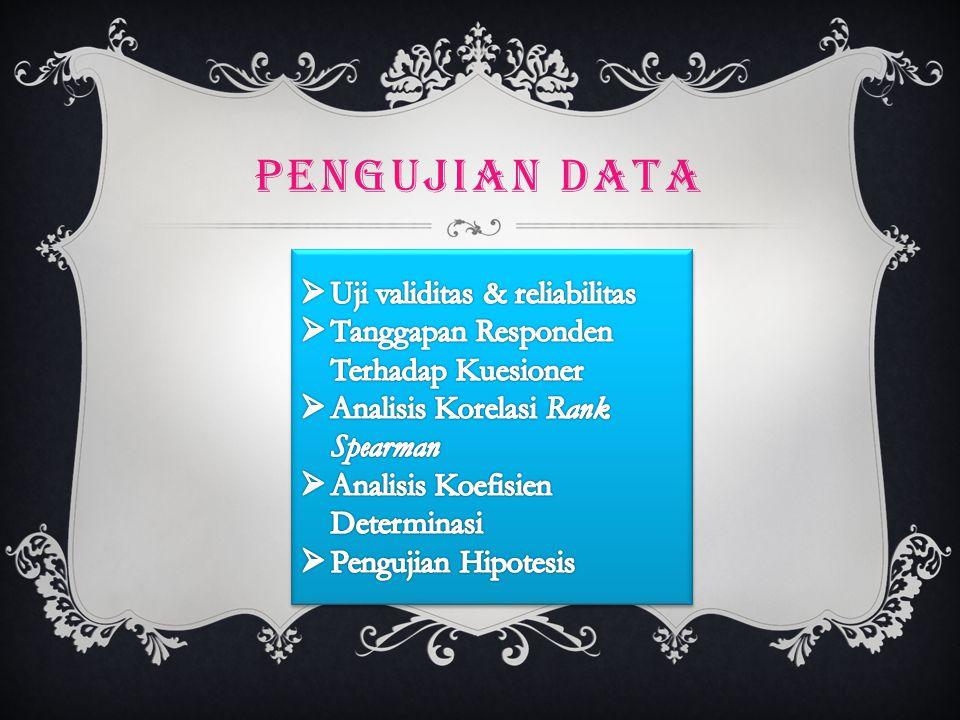 PENGUJIAN DATA
