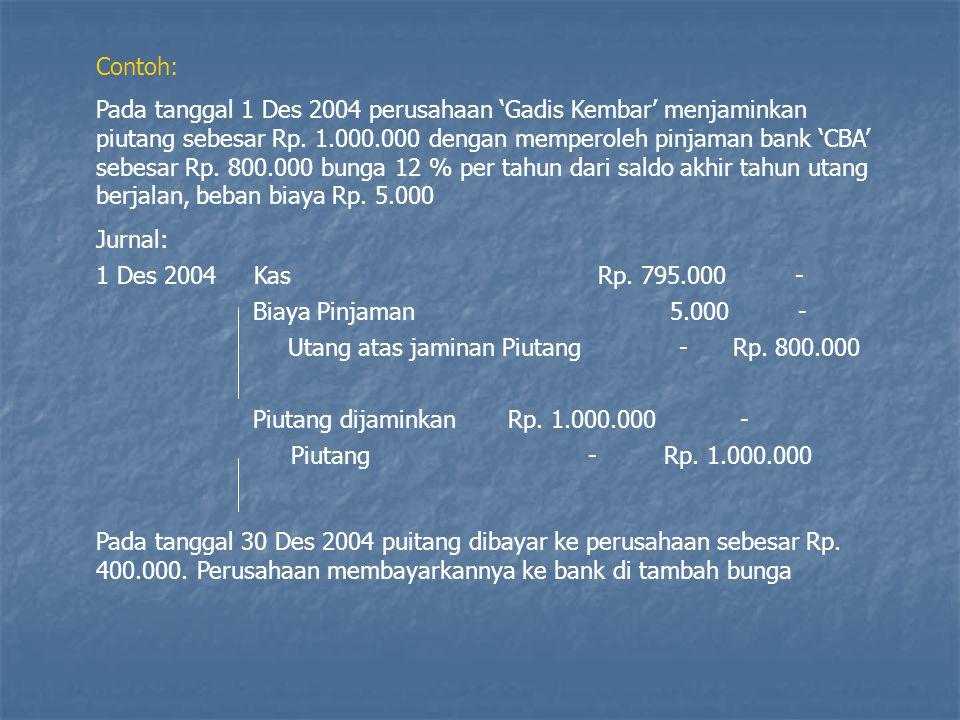 Contoh: Pada tanggal 1 Des 2004 perusahaan 'Gadis Kembar' menjaminkan piutang sebesar Rp. 1.000.000 dengan memperoleh pinjaman bank 'CBA' sebesar Rp.