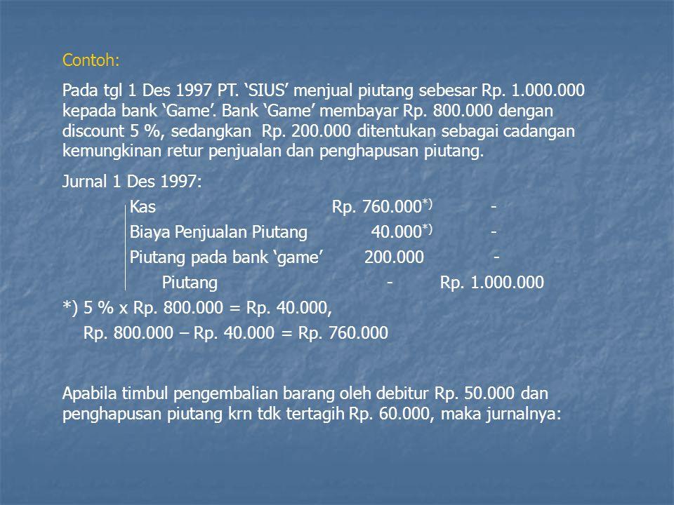 Contoh: Pada tgl 1 Des 1997 PT. 'SIUS' menjual piutang sebesar Rp. 1.000.000 kepada bank 'Game'. Bank 'Game' membayar Rp. 800.000 dengan discount 5 %,