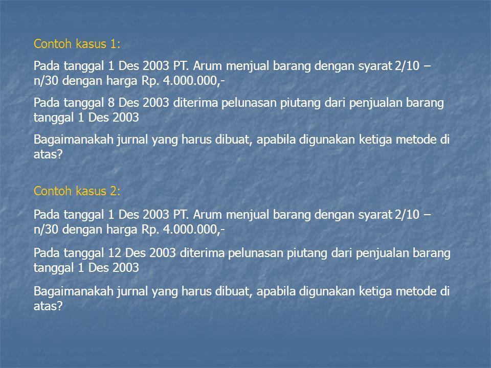 Contoh: Pada tgl 1 Des 1997 PT.'SIUS' menjual piutang sebesar Rp.