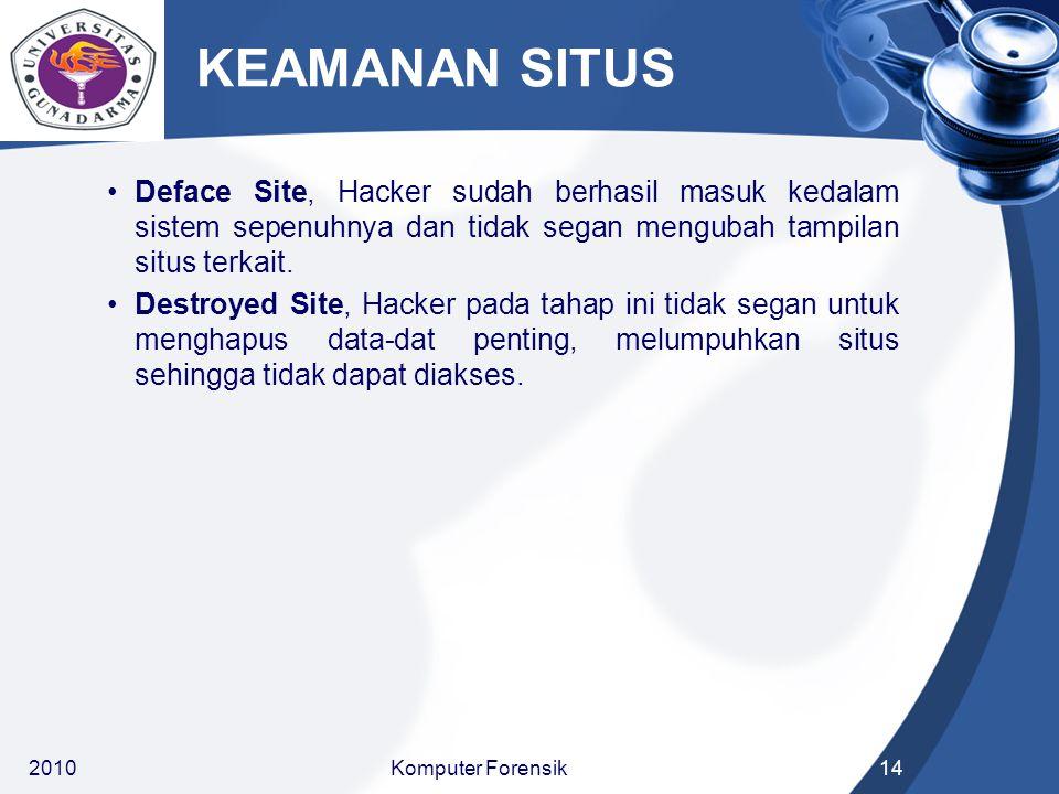 KEAMANAN SITUS Deface Site, Hacker sudah berhasil masuk kedalam sistem sepenuhnya dan tidak segan mengubah tampilan situs terkait. Destroyed Site, Hac