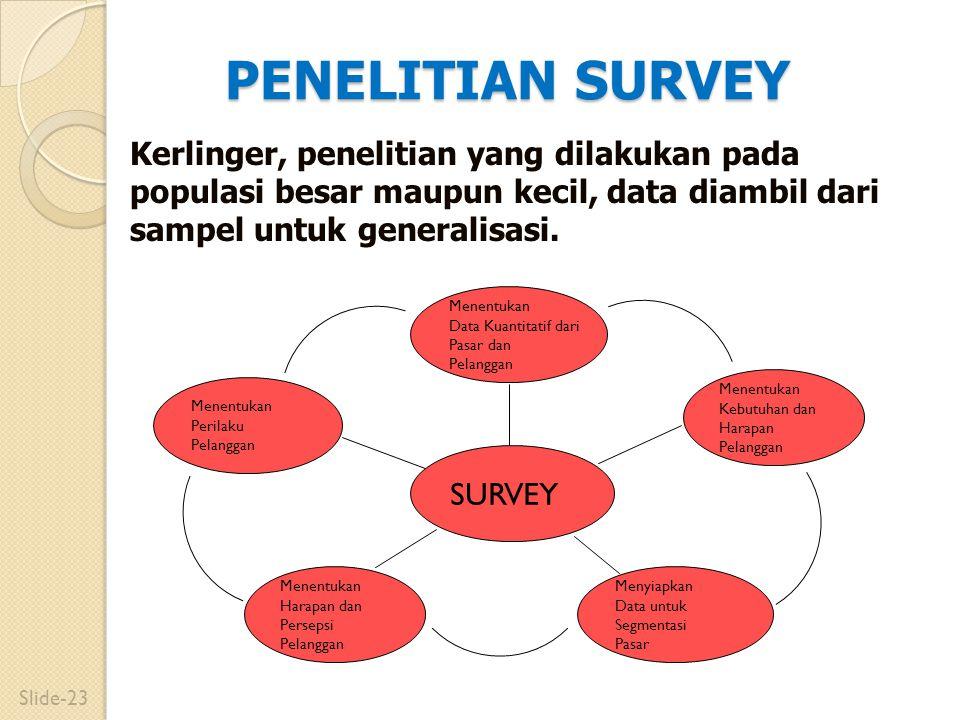 PENELITIAN SURVEY Menentukan Perilaku Pelanggan Menentukan Data Kuantitatif dari Pasar dan Pelanggan SURVEY Menentukan Kebutuhan dan Harapan Pelanggan
