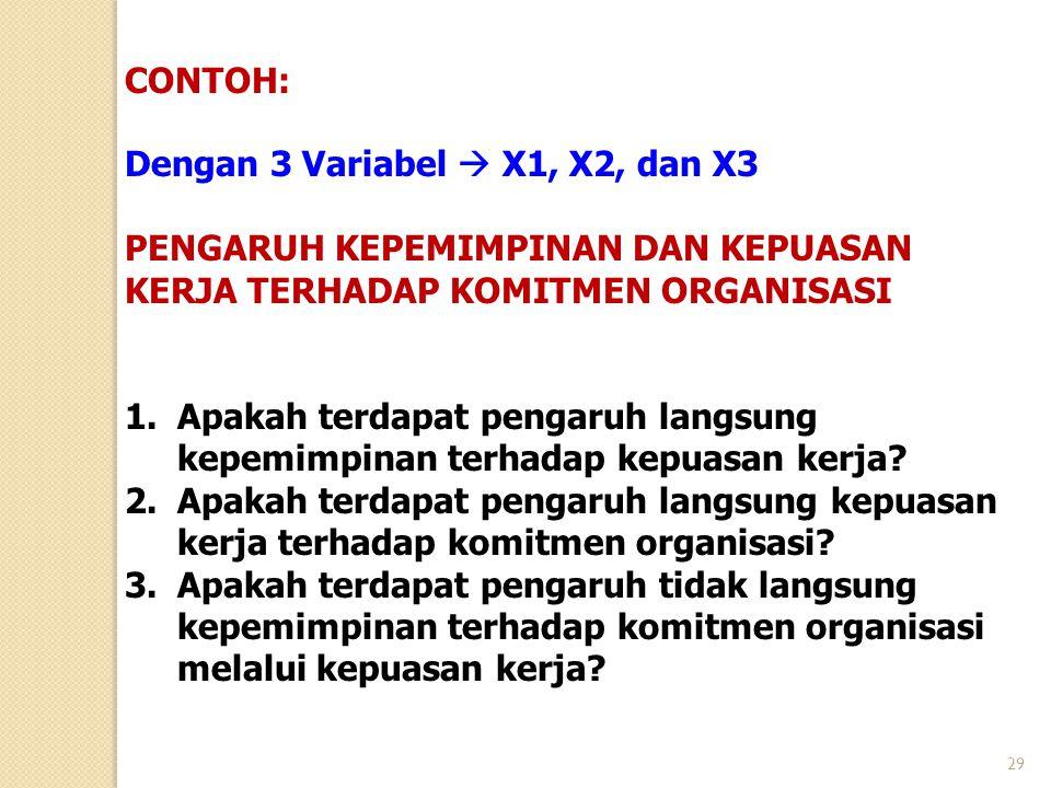 CONTOH: Dengan 3 Variabel  X1, X2, dan X3 PENGARUH KEPEMIMPINAN DAN KEPUASAN KERJA TERHADAP KOMITMEN ORGANISASI 1.Apakah terdapat pengaruh langsung k