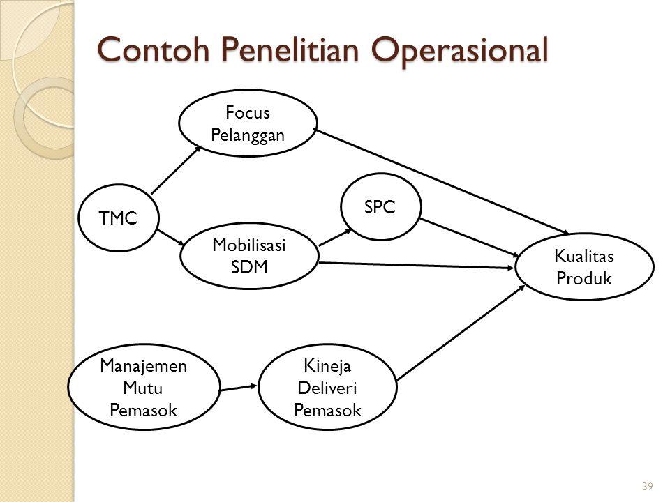 Contoh Penelitian Operasional TMC Focus Pelanggan Mobilisasi SDM SPC Manajemen Mutu Pemasok Kineja Deliveri Pemasok Kualitas Produk 39