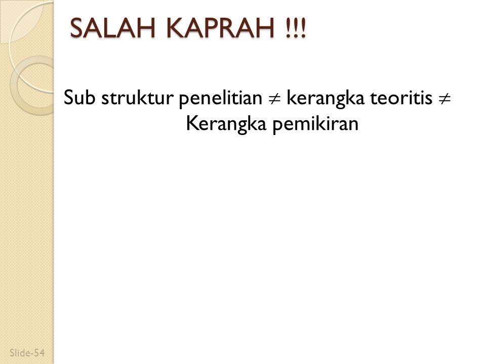 SALAH KAPRAH !!! Sub struktur penelitian  kerangka teoritis  Kerangka pemikiran Slide-54