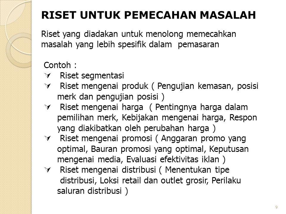 Contoh bentuk paragraf Studi empiris telah dapat memberikan gambaran pengaruh dari variabel- variabel penjelas terhadap permintaan uang di Indonesia maupun di negara-negara lain.