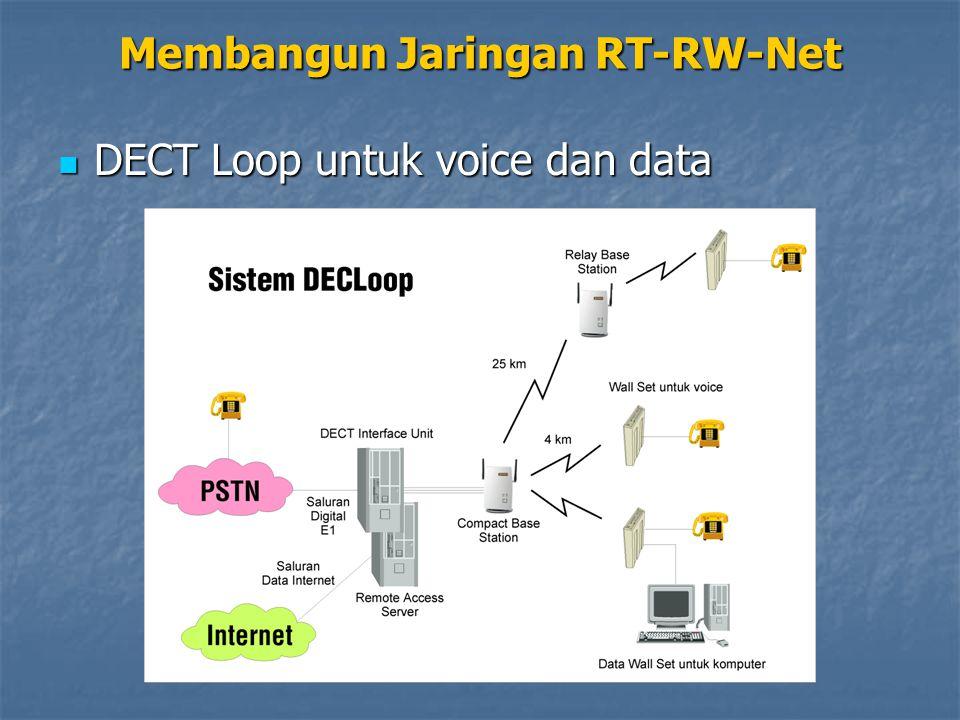 DECT Loop untuk voice dan data DECT Loop untuk voice dan data Membangun Jaringan RT-RW-Net
