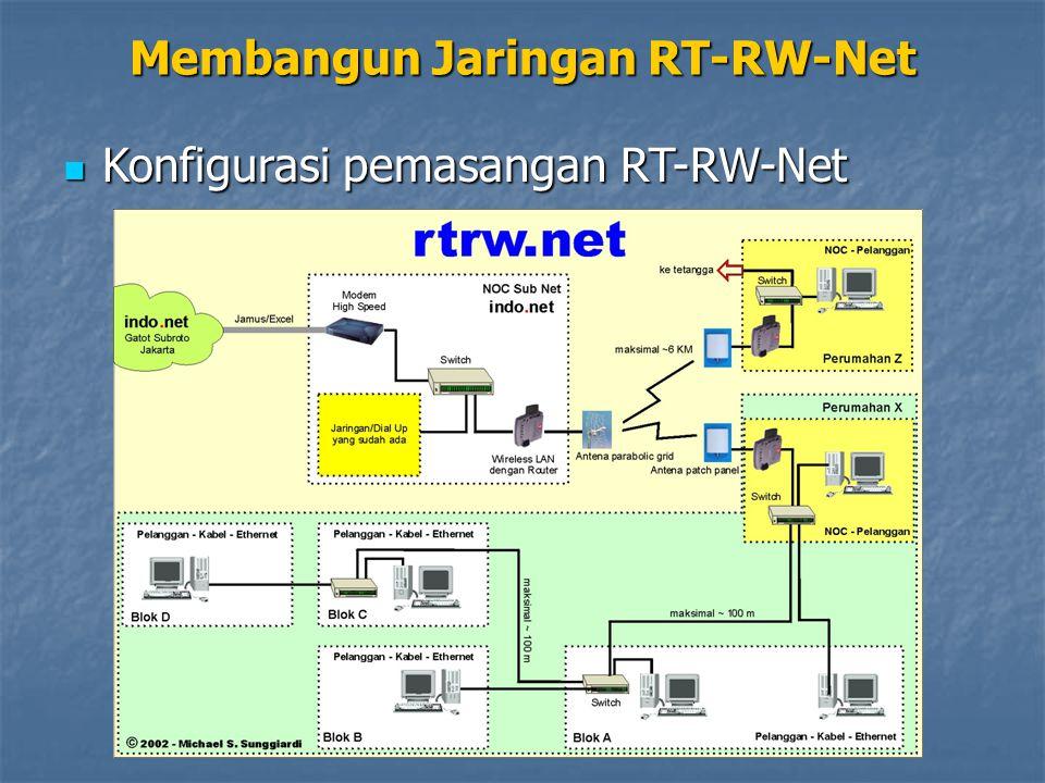 Konfigurasi pemasangan RT-RW-Net Konfigurasi pemasangan RT-RW-Net Membangun Jaringan RT-RW-Net