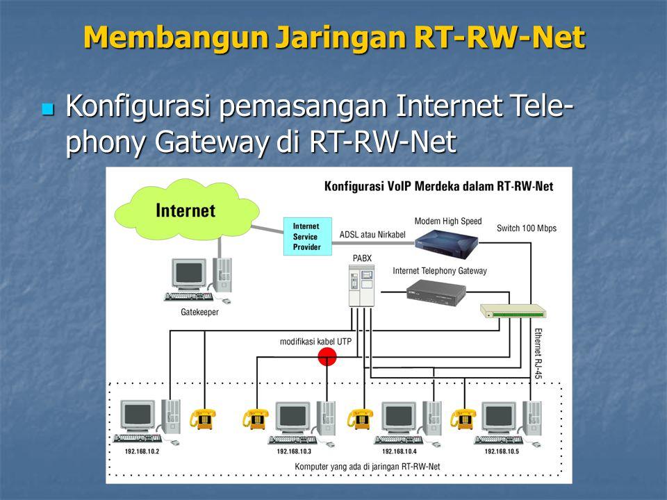 Konfigurasi pemasangan Internet Tele- phony Gateway di RT-RW-Net Konfigurasi pemasangan Internet Tele- phony Gateway di RT-RW-Net Membangun Jaringan R