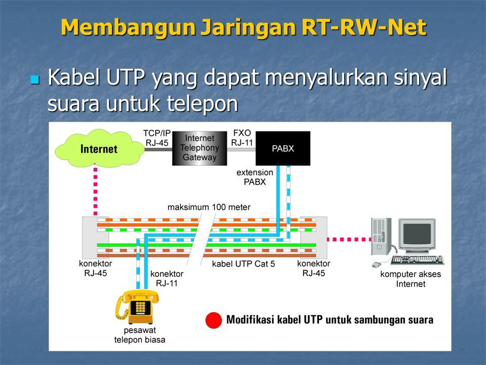 Kabel UTP yang dapat menyalurkan sinyal suara untuk telepon Kabel UTP yang dapat menyalurkan sinyal suara untuk telepon Membangun Jaringan RT-RW-Net