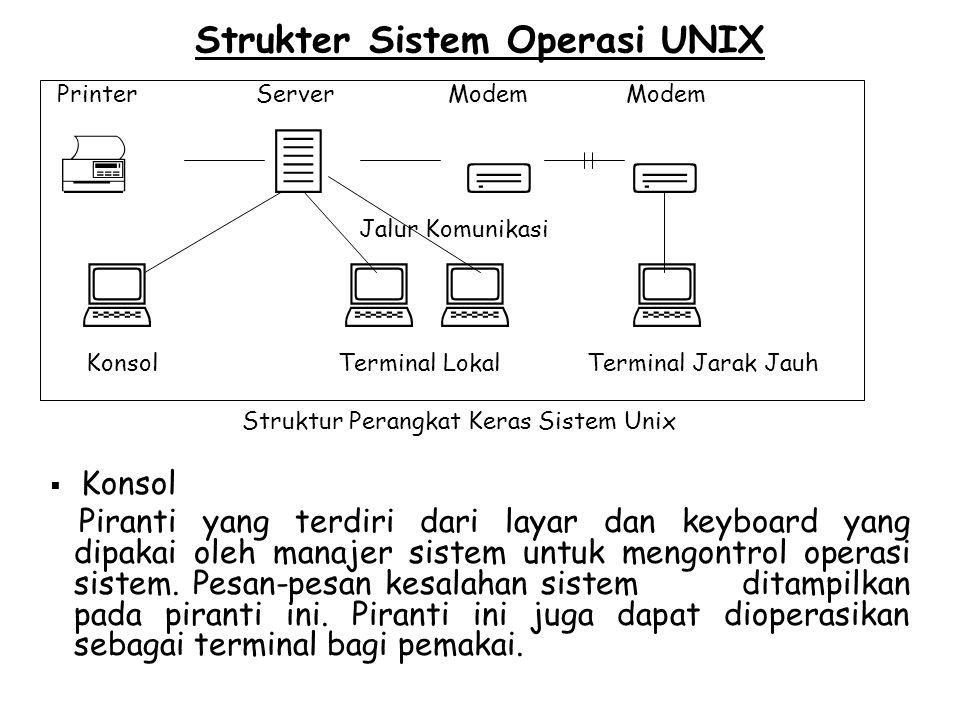 Printer Server ModemModem    Jalur Komunikasi  Konsol Terminal Lokal Terminal Jarak Jauh Struktur Perangkat Keras Sistem Unix  Konsol Piranti