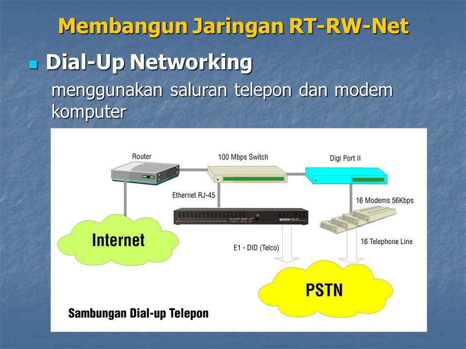 Keuntungan Dial-Up Networking : Keuntungan Dial-Up Networking : Teknologinya sudah matang dan tidak berkembang terlalu pesat lagi Teknologinya sudah matang dan tidak berkembang terlalu pesat lagi Investasi murah untuk user, harga modem USD 20 – 45 Investasi murah untuk user, harga modem USD 20 – 45 Investasi di ISP juga tidak terlalu tinggi, apalagi kalau menggunakan line analog, bisa dimulai dari USD 1.000, sampai USD 6.000 untuk line digital E1 Investasi di ISP juga tidak terlalu tinggi, apalagi kalau menggunakan line analog, bisa dimulai dari USD 1.000, sampai USD 6.000 untuk line digital E1 Bisa cepat dibuat, karena menggunakan infrastruktur yang sudah ada Bisa cepat dibuat, karena menggunakan infrastruktur yang sudah ada Membangun Jaringan RT-RW-Net