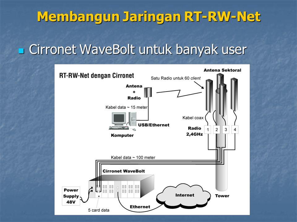 Cirronet WaveBolt untuk banyak user Cirronet WaveBolt untuk banyak user Membangun Jaringan RT-RW-Net