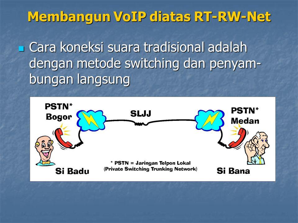 Konsep VoIP adalah mengubah sinyal analog (suara biasa) menjadi sinyal digital, sehingga dapat disalurkan melalui jaringan Internet Konsep VoIP adalah mengubah sinyal analog (suara biasa) menjadi sinyal digital, sehingga dapat disalurkan melalui jaringan Internet Membangun VoIP diatas RT-RW-Net