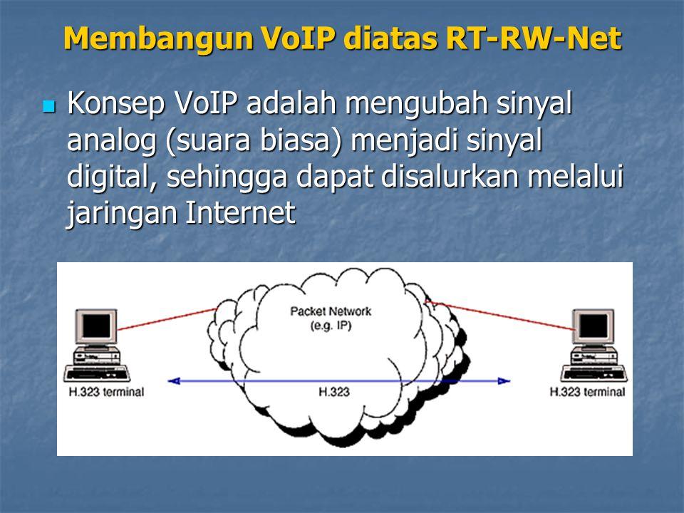 Konsep VoIP adalah mengubah sinyal analog (suara biasa) menjadi sinyal digital, sehingga dapat disalurkan melalui jaringan Internet Konsep VoIP adalah