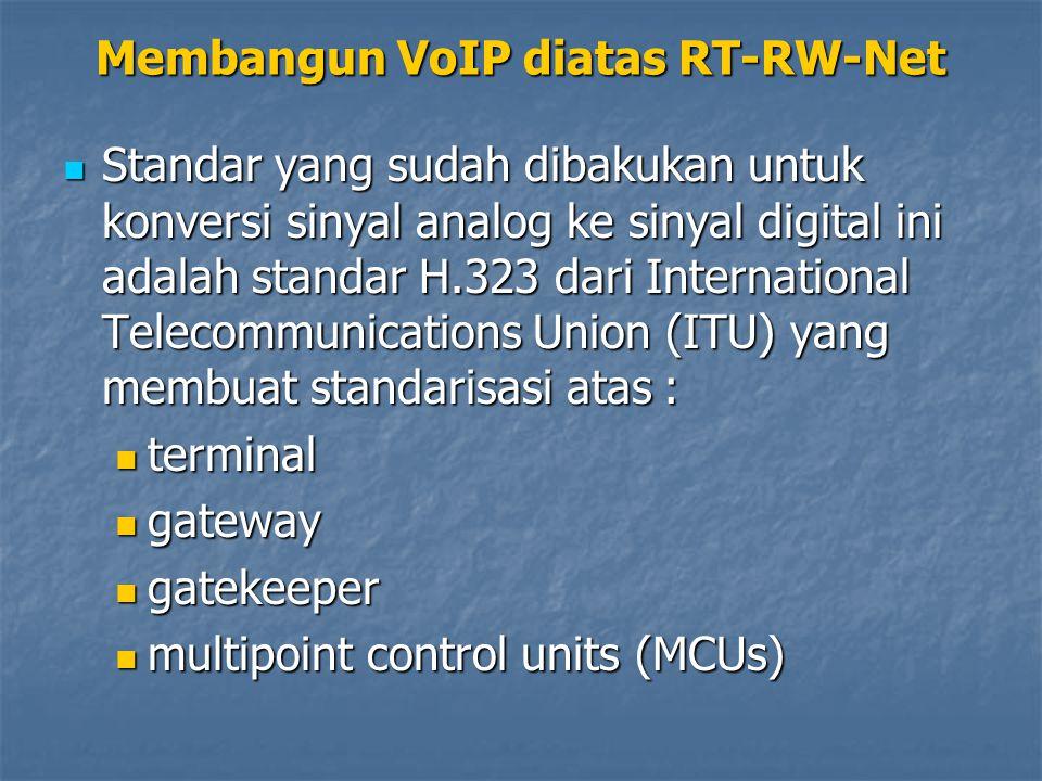 Standar yang sudah dibakukan untuk konversi sinyal analog ke sinyal digital ini adalah standar H.323 dari International Telecommunications Union (ITU)