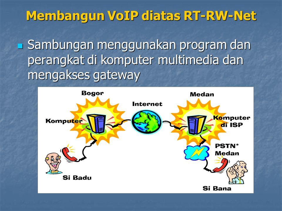 Sambungan menggunakan program dan perangkat di komputer multimedia dan mengakses gateway Sambungan menggunakan program dan perangkat di komputer multimedia dan mengakses gateway Membangun VoIP diatas RT-RW-Net