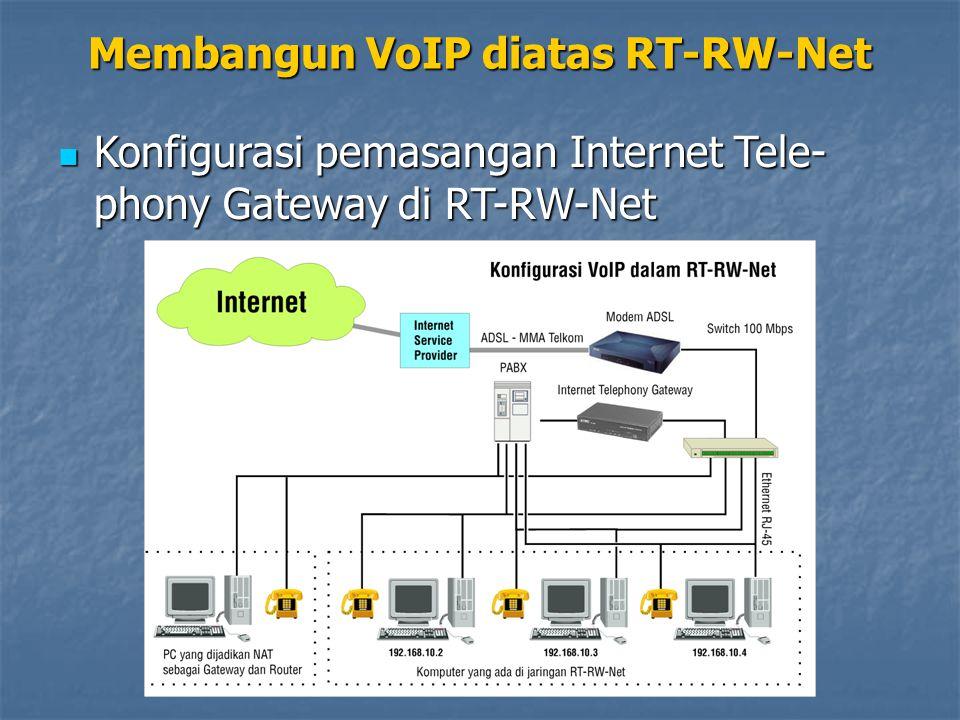 Teknologi VoIP merupakan teknik untuk dapat memanfaatkan infrastruktur sehingga menjadi lebih effisien dan lebih murah, tidak ada satupun cara untuk melarangnya .