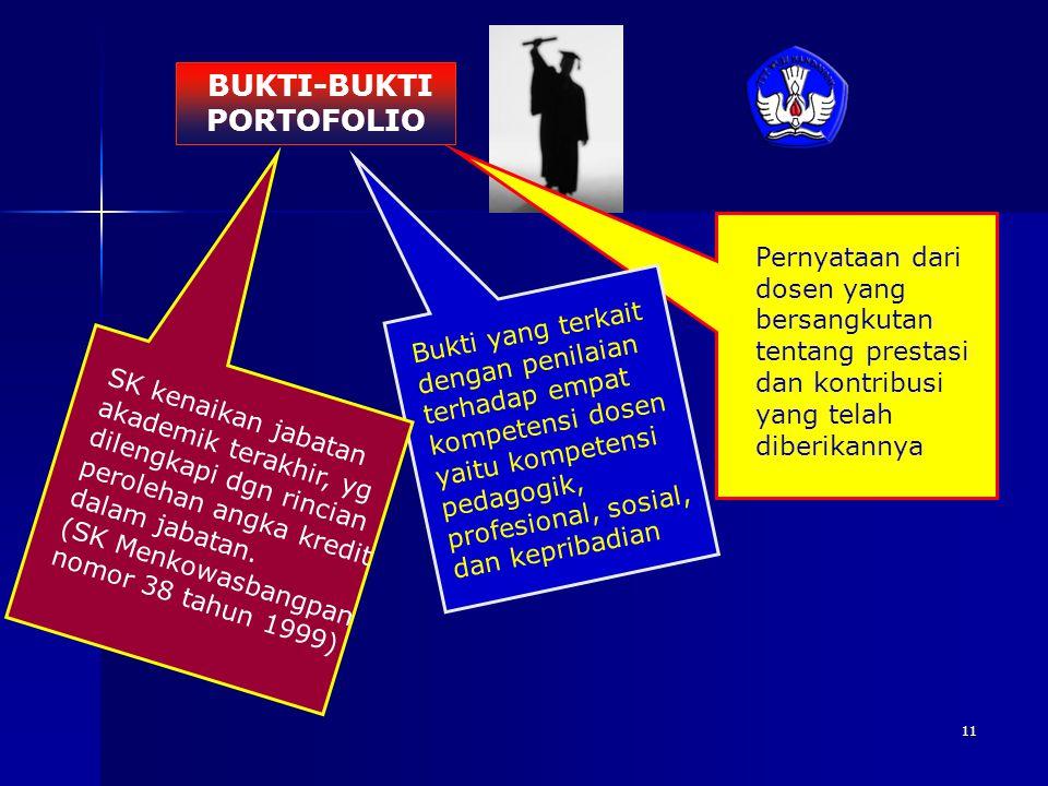 11 BUKTI-BUKTI PORTOFOLIO Pernyataan dari dosen yang bersangkutan tentang prestasi dan kontribusi yang telah diberikannya SK kenaikan jabatan akademik
