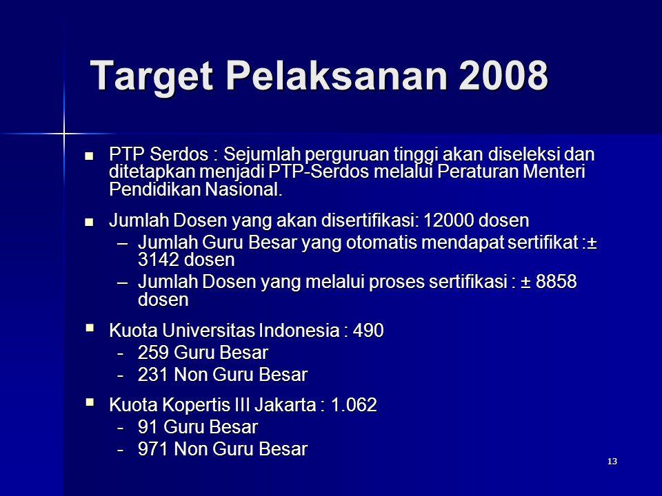 13 Target Pelaksanan 2008 PTP Serdos : Sejumlah perguruan tinggi akan diseleksi dan ditetapkan menjadi PTP-Serdos melalui Peraturan Menteri Pendidikan