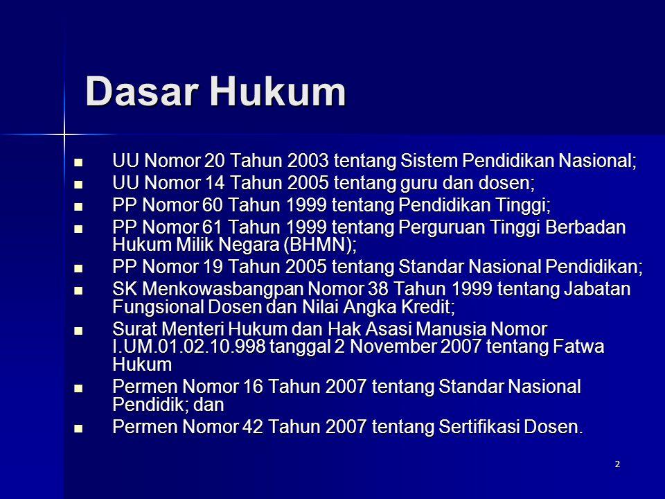 2 Dasar Hukum UU Nomor 20 Tahun 2003 tentang Sistem Pendidikan Nasional; UU Nomor 20 Tahun 2003 tentang Sistem Pendidikan Nasional; UU Nomor 14 Tahun