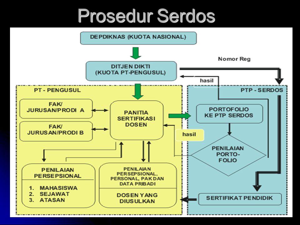 23 Prosedur Serdos