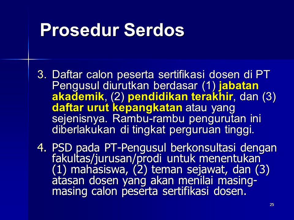 25 Prosedur Serdos 3.Daftar calon peserta sertifikasi dosen di PT Pengusul diurutkan berdasar (1) jabatan akademik, (2) pendidikan terakhir, dan (3) d