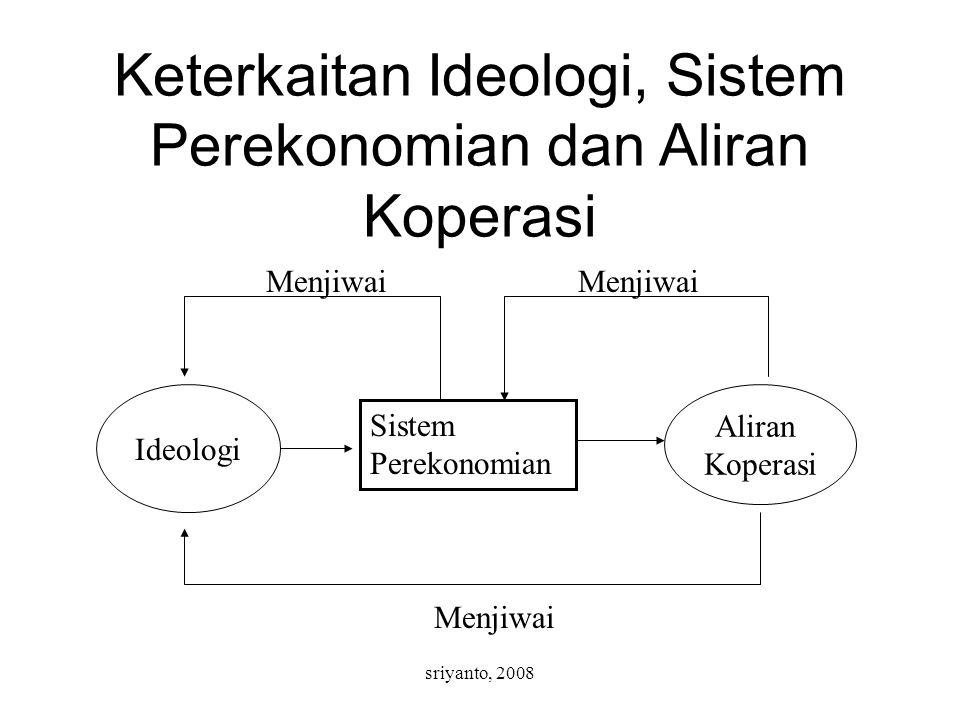 sriyanto, 2008 Keterkaitan Ideologi, Sistem Perekonomian dan Aliran Koperasi Ideologi Sistem Perekonomian Aliran Koperasi Menjiwai