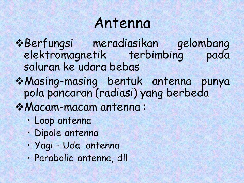 Antenna  Berfungsi meradiasikan gelombang elektromagnetik terbimbing pada saluran ke udara bebas  Masing-masing bentuk antenna punya pola pancaran (radiasi) yang berbeda  Macam-macam antenna : Loop antenna Dipole antenna Yagi - Uda antenna Parabolic antenna, dll