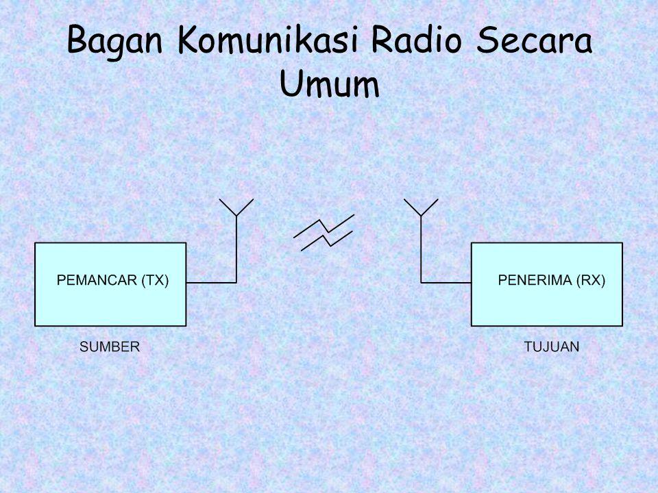 Bagan Komunikasi Radio Secara Umum