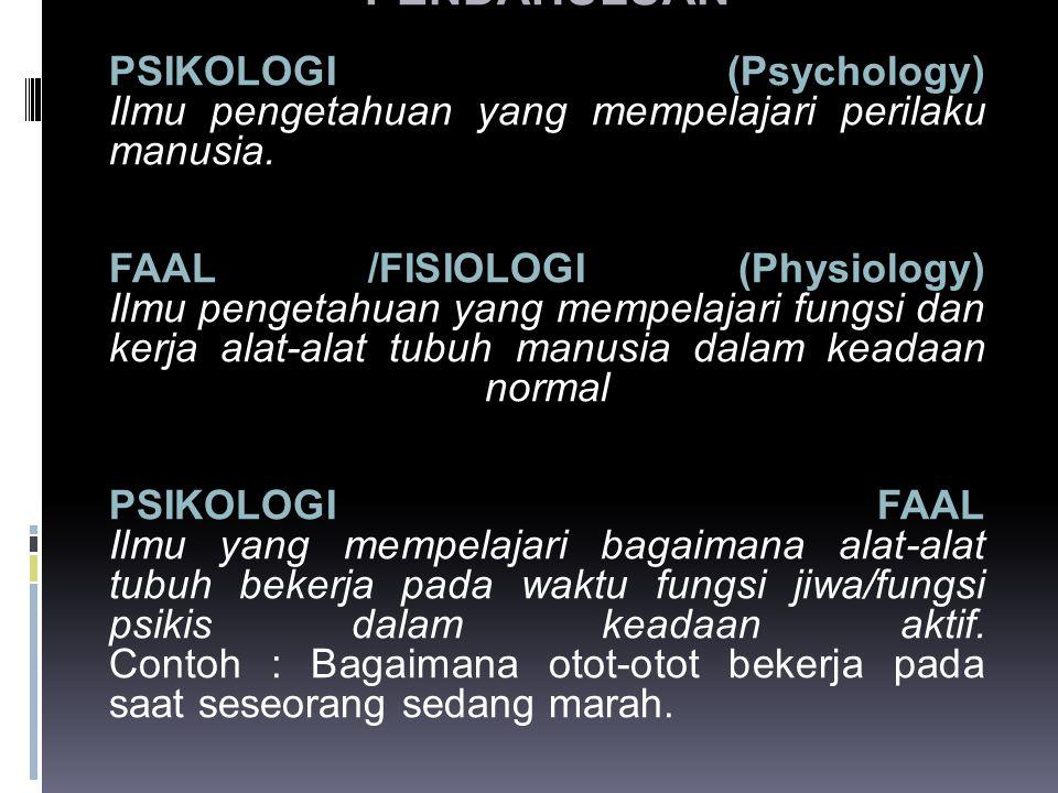 INTENSIONALITAN (Proses Kehidupan Psikis) Kognitif (cognition) Cipta / pengenalan / berpikir Eg.